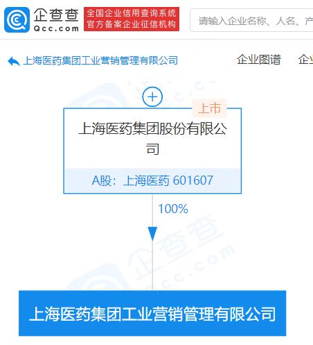 上海医药成立工业营销管理公司,经营范围含房地产经纪等