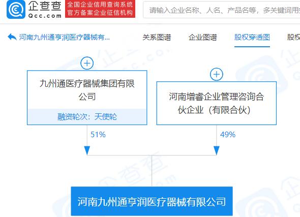 九州通医疗参股成立医疗器械公司,注册资本5000万