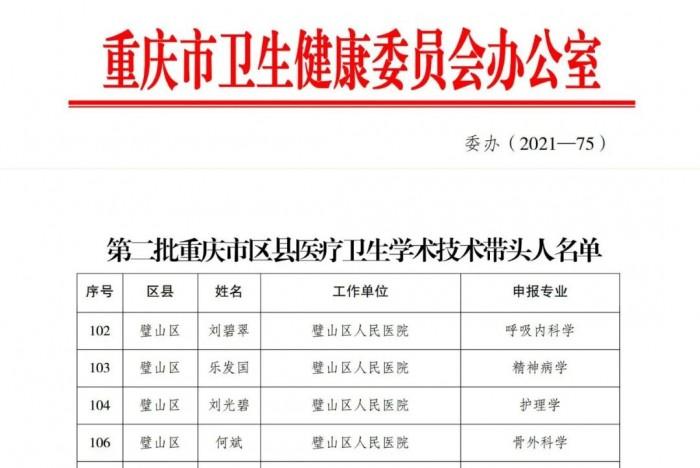 """璧山区人民医院4名专家被评为""""重庆市区县医疗卫生学术技术带头人"""""""
